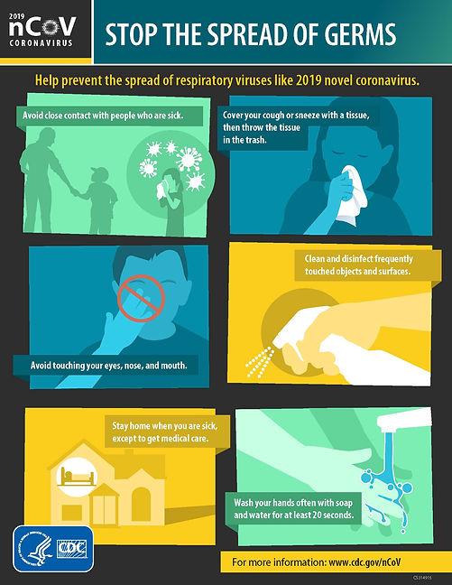 2019-nCoV - Stop the spread of germs.jpg