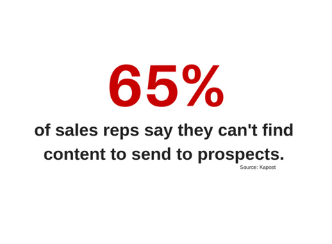 Sales Suffer from Lack of Content