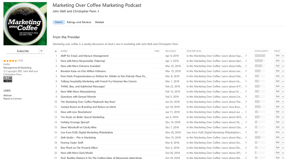 Top 10 Podcasts for Small Businesses,Vicki O'Neill,Connect the Dots Podcast
