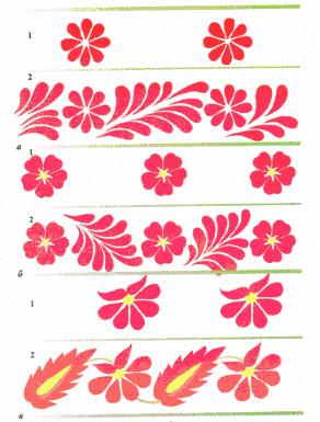 Схема построения растительного орнамента