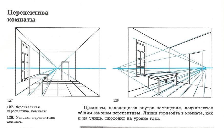 Фронтальная и угловая перспектива комнат