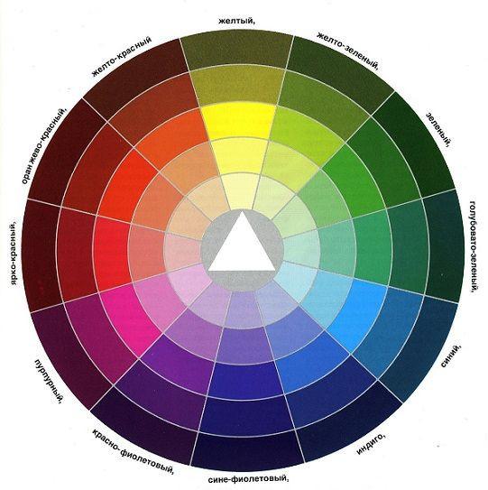 цветовой круг Разные тона .jpg