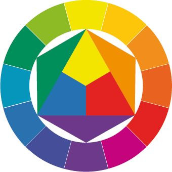 цветовой круг итена.jpg