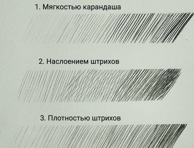 Способы создания тона штрихом