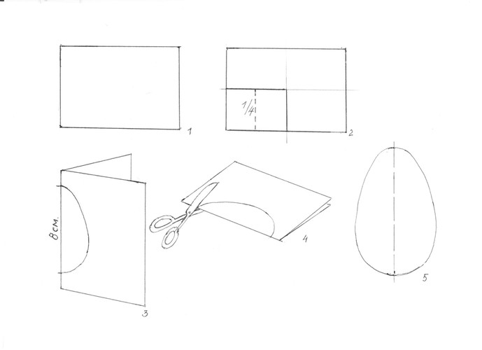 3 кл Объёмная пластика изготовление шабл