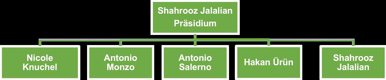 Organigramm2021.png
