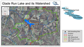 Glade Run Lake and Watershed