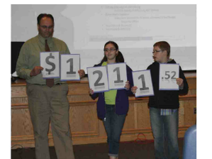 Many area residents and students have contributed to the GRLC by conducting personal and school-based fundraisers to help restore the lake after it had been drained in 2011. Students from the Mars Area School District raised this amount.