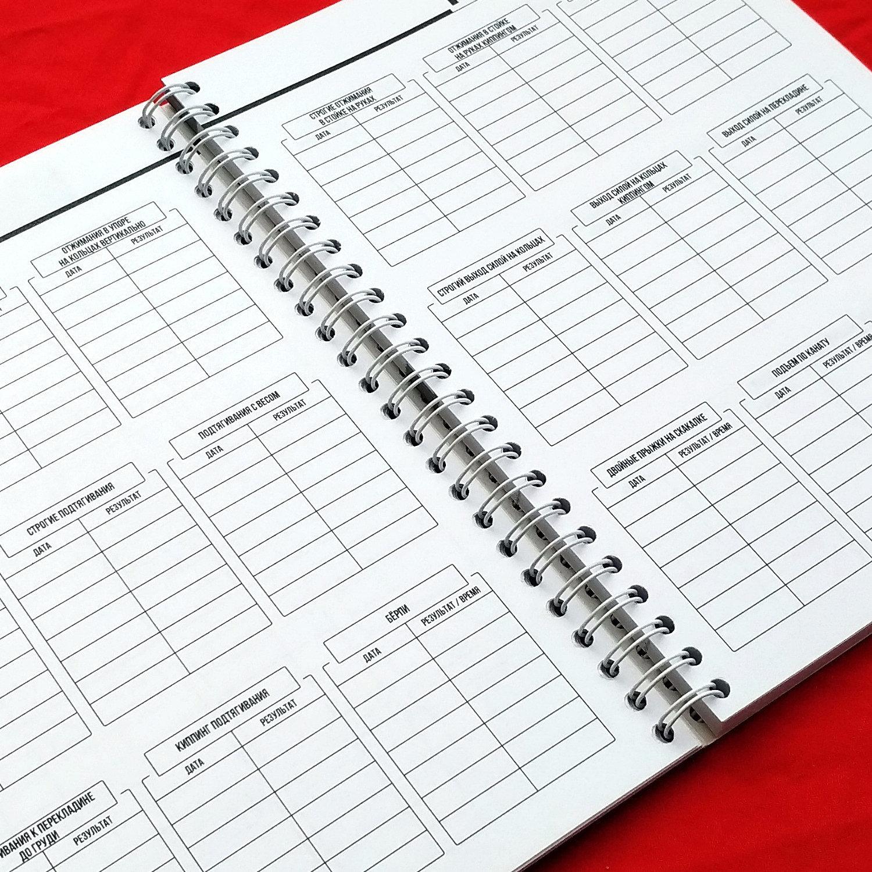 Дневник похудения 1 неделя