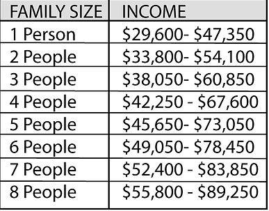 2021 Homebuyer Income Guidelines.jpg
