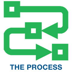 habitatprocess.png