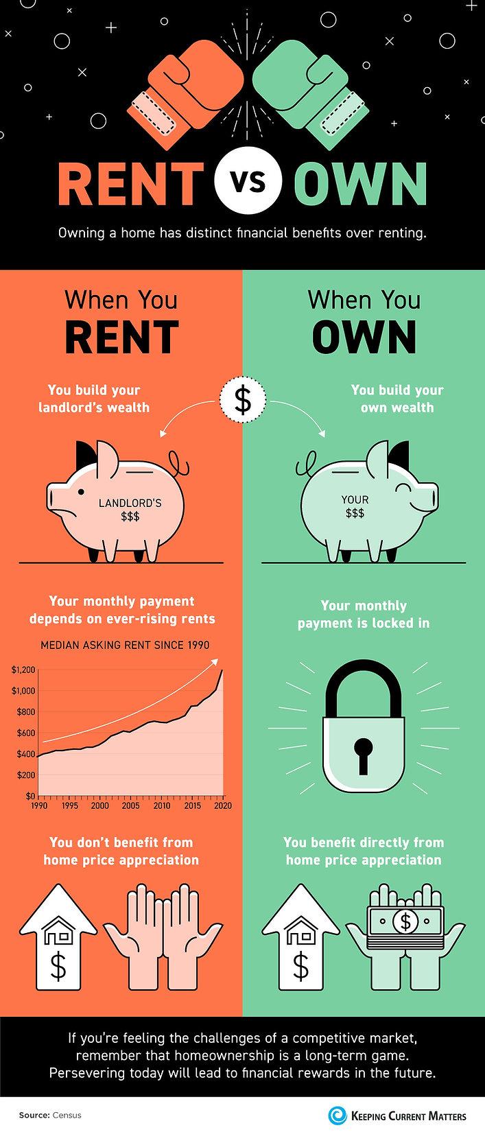 Own-vs-Rent-graphic.jpg