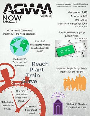agwm-vital-stats-page-001.jpg