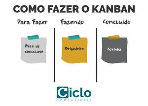 Como fazer um kanban