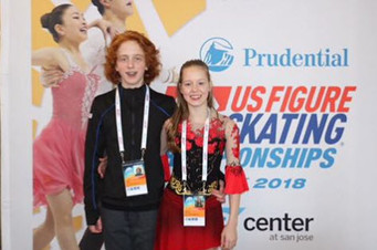 2018 Nationals - Intermediate Dance