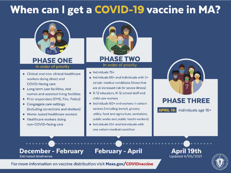 COVID Vaccines now available for those 16+ years old