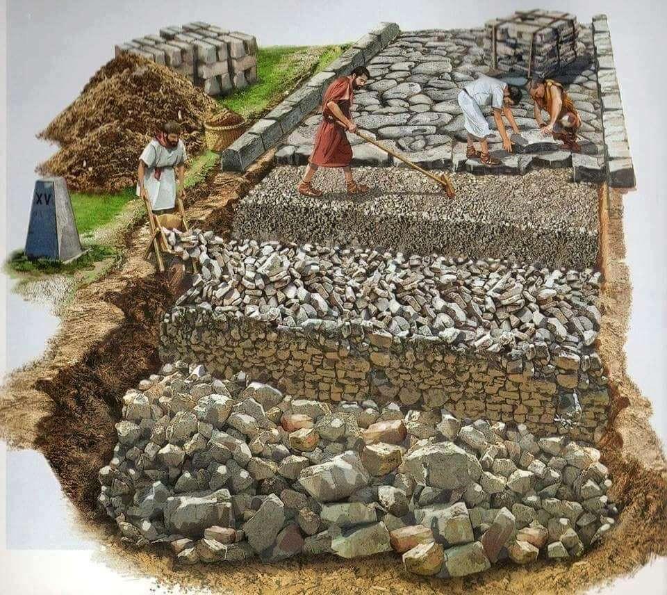 mostra um desenho de uma estrada com várias camadas, tendo dois trabalhadores na imagem