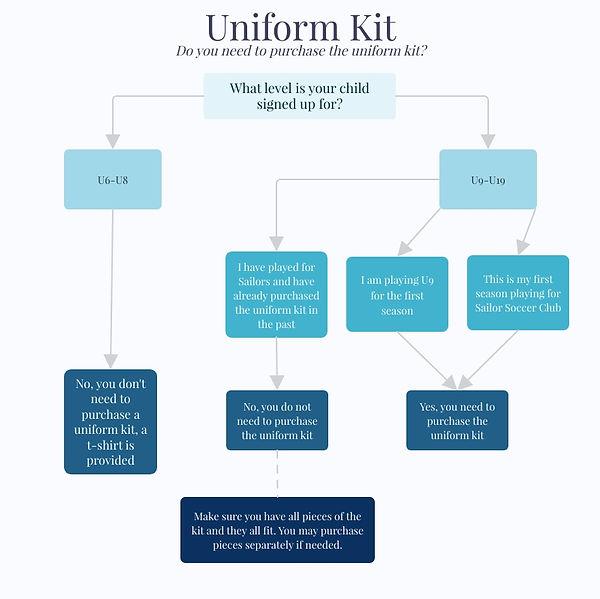 Uniform-Kit (2).jpg