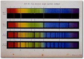 Secchi-spectra-1024x717.jpg