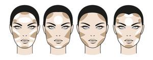 Contouring für jede Gesichtsform