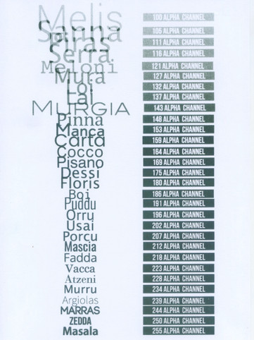 NUMBERS ABOUT CAGLIARI by Marcello Cualbu