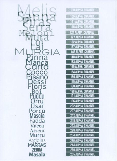 surname-of-cagliari_1000.jpg