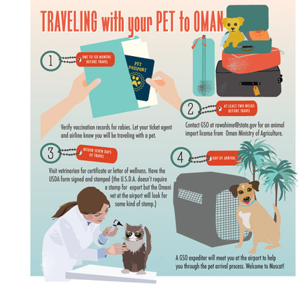 traveling with a pet to Oman.jpg