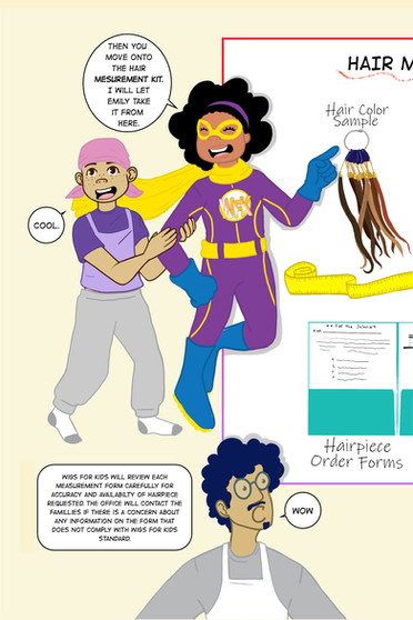Wigs for kids comic pg 6