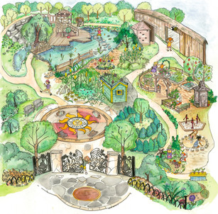 Hershey Children's Garden Map