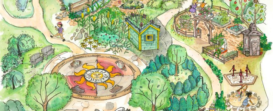 The Hershey Children's Garden map