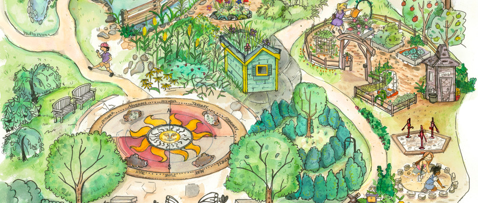 The Hershey Children's Garden map