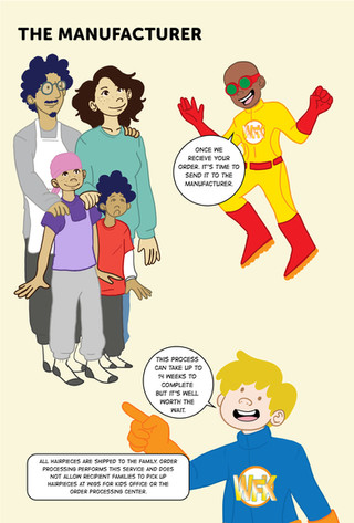 Wigs for kids comic pg 8