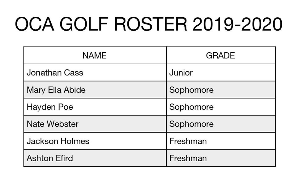 Golf%20Roster%202019-2020_edited.jpg