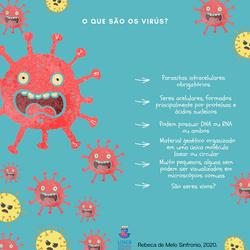 Card_O que são vírus
