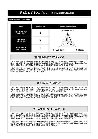 コアスキル適性検査 分析結果個人票【生徒用】-5(ドラッグされました).tiff