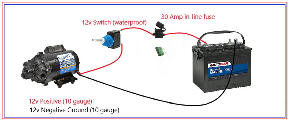 12 volt wiring diagram softwash.png