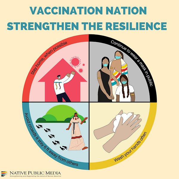 Strengthen the Resilience Vaccination Ca