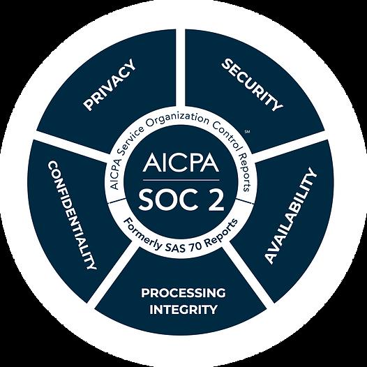 SOC-2-Web-logo only.png