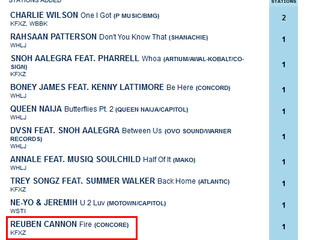 Reuben Cannon - Fire Single Most Added on Billboard Adult R&B Charts
