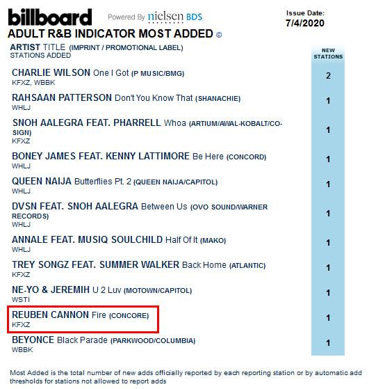 Reuben Cannon - Fire Most Added Billboard Adult R&B Charts