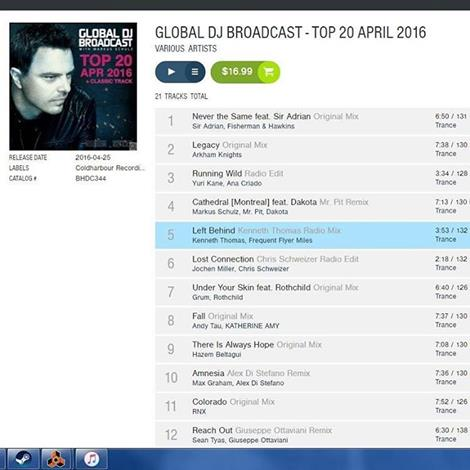 FFM On The Global DJ Broadcast