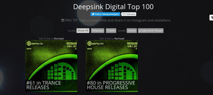 Rischaad Top 100 Beatport