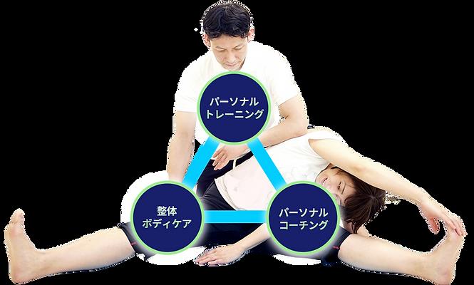 腰痛, 膝痛, 肩こり, 頭痛, 神戸, 東灘区, 摂津本山