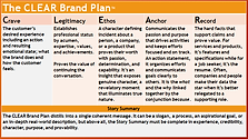CLEAR BRAND PLAN.png