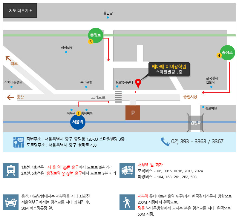 sub_map.jpg