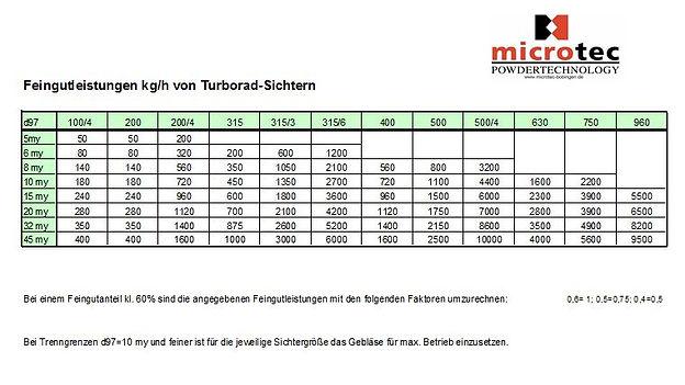 FG-Tabelle.JPG