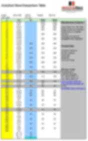 mesh-tabelle.JPG