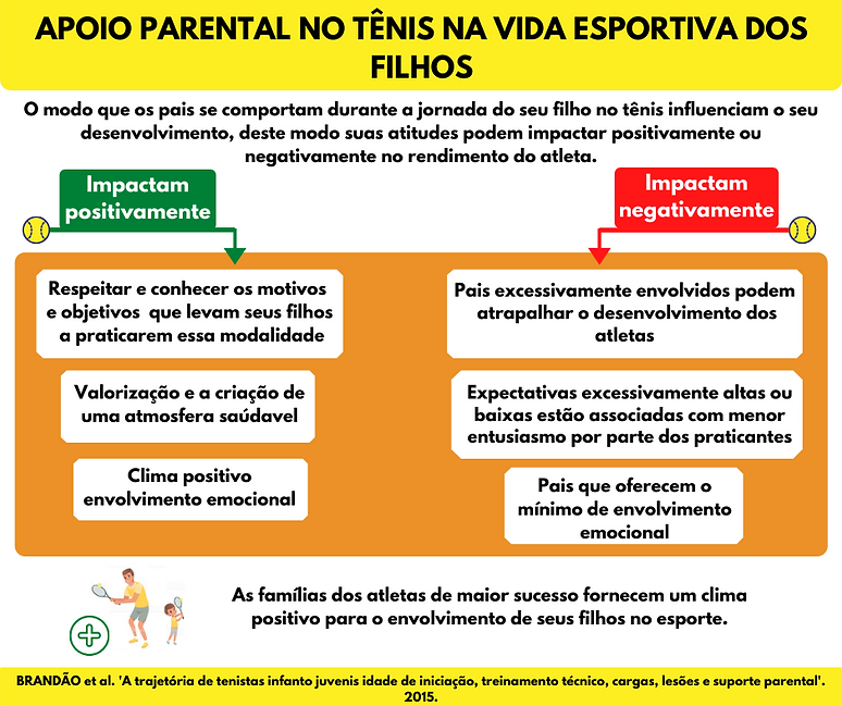 APOIO_PARENTAL_NO_TÊNIS.png