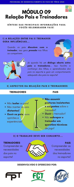 Cópia_de_Turquesa_Ícones_Processo_Info