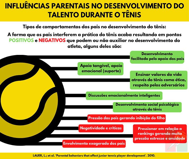 Infográfico tênis.png
